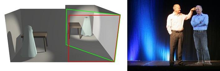 The original Pepper's Ghost illusion (left) used a reflective surface (green square) and lighting so that people looking into a room (through the red square) would see a floating ghost. Musion has used DLP projectors and thin films to modernize the technique for teleconferencing (right).
