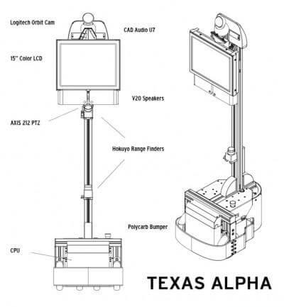 texas alpha specs