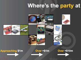 open-hardware-million-dollar-companies