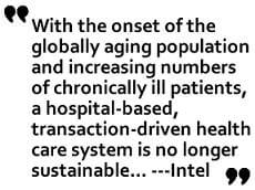 telehealth-growing-next-ten-years-quote
