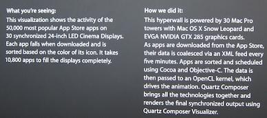 Apple-app-wall-2010-text