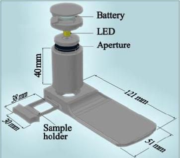 cellphone-microscope-diagram