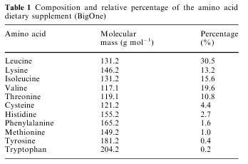 amino-acid-mice-life-table