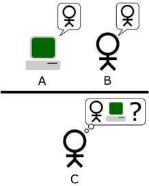 turing-test