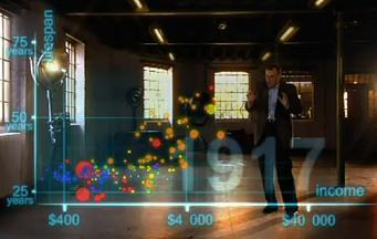 hans-rosling-joy-of-stats-bbc