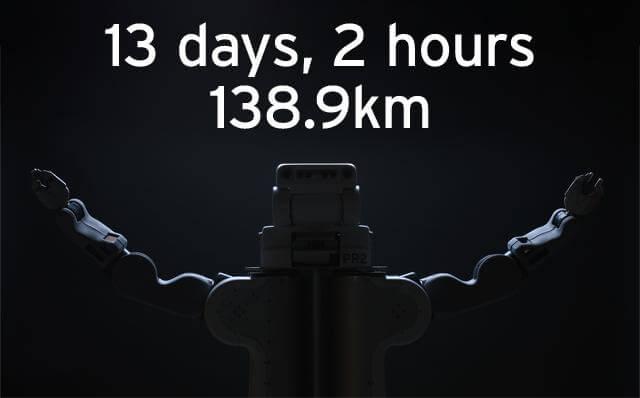 PR2 Travels 139km