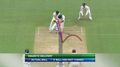 Hawkeye in Cricket