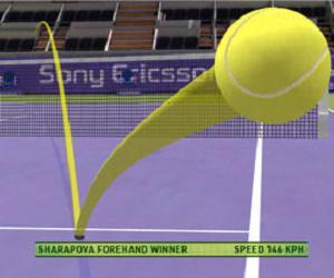 Hawkeye in Tennis