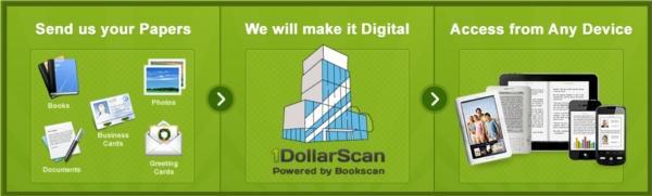 Dollar scans