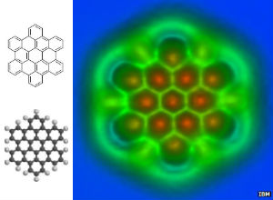 Different bond lengths in molecules have conventionally been drawn for years (left) but IBM scientists now have measured those lengths precisely with a microscope (right).