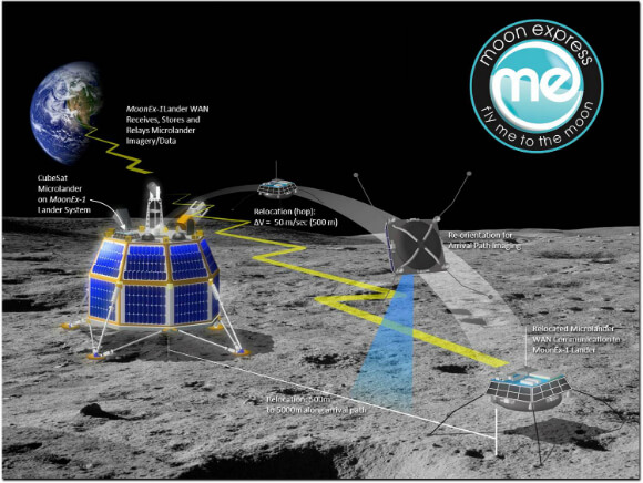 Moon Express Lunar Resource