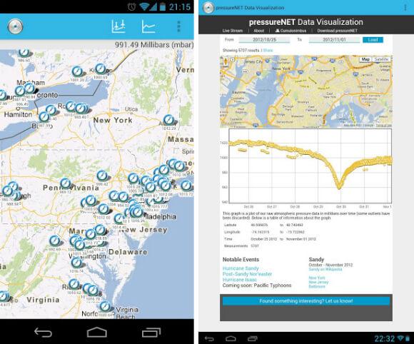 Pressurenet, The Network of Measurement of Atmospheric Pressure Thanks to Smartphones