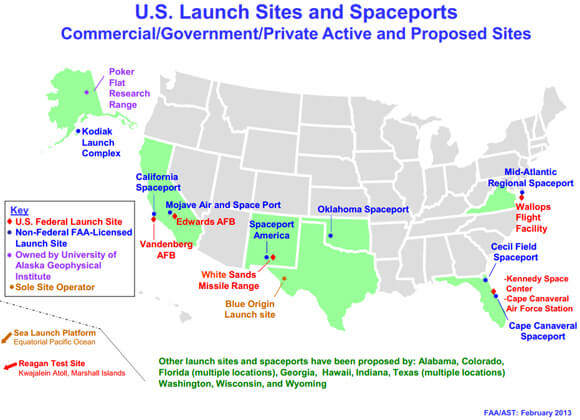 US-Spaceports
