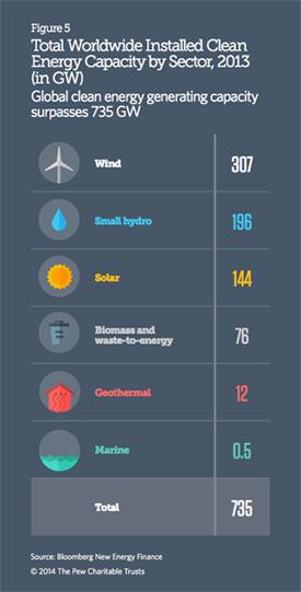 global-capacity