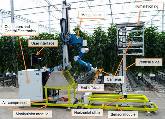 farm-robot-picks-peppers-schematic