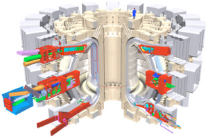 iter-diagram 2
