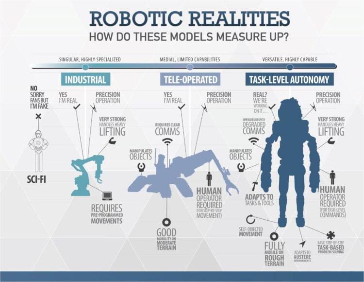 darpa-robotics-challenge-finals-2