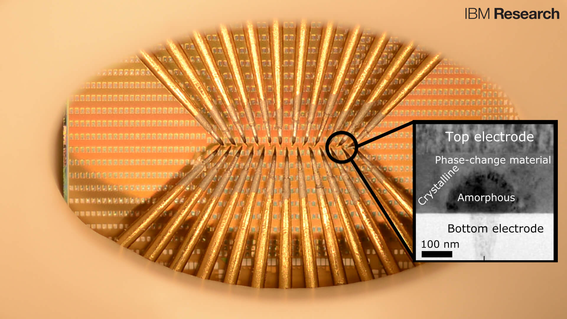 IBM's New Artificial Neurons a Big Step Toward Powerful Brain-Like Computers