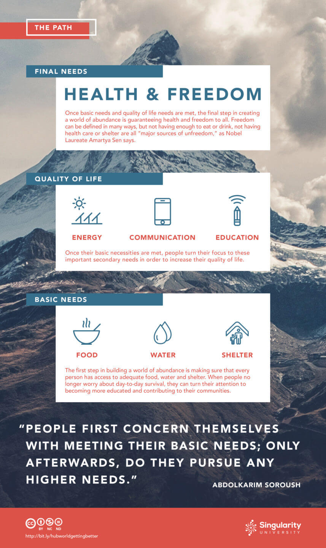 abundance-infographic-v9-path