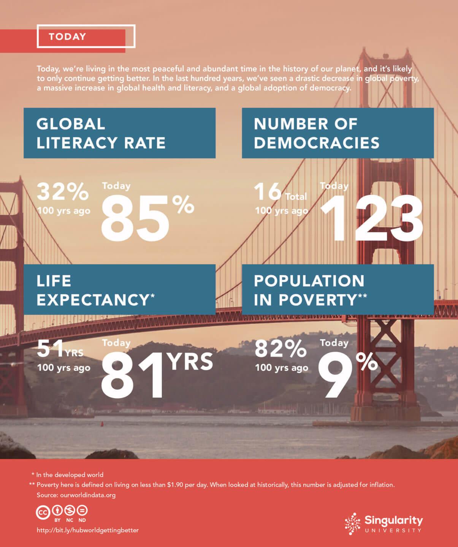 abundance-infographic-v9-today