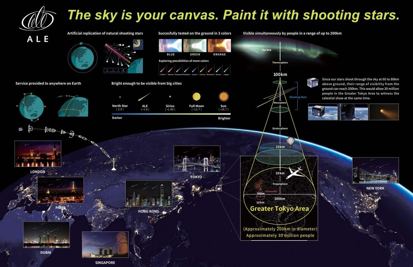 first-man-made-meteor-shower-satellite-Japan-skycanvas-star-ale-infographic