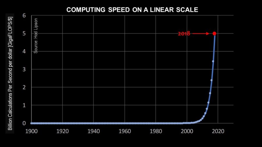 hod-lipson-computing-speed-linear-scale