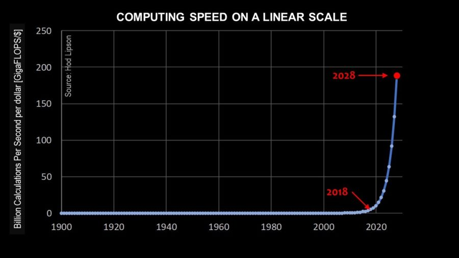 hod-lipson-computing-speed-linear-scale-with-2028