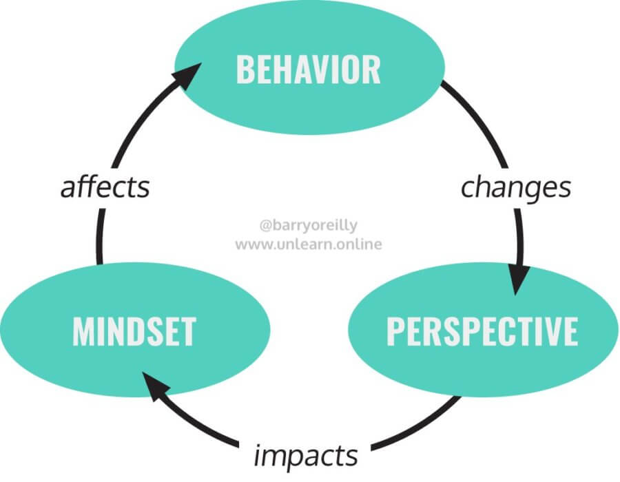 mindset change Barry O'Reilly