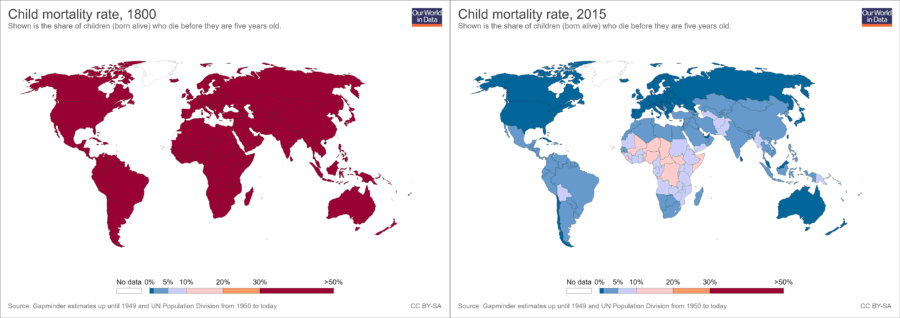 child mortality 1800 vs 2015