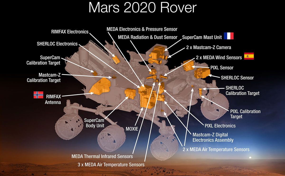 NASA Mars 2020 Rover diagram space