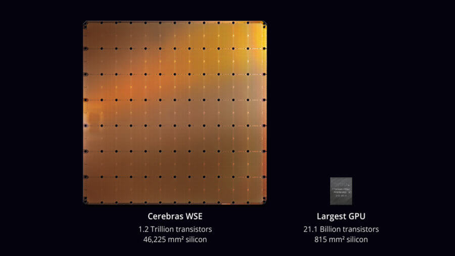 comparison of Cerebras WSE vs largest GPU computing